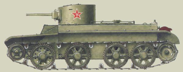 Первые шаги советского танкопрома
