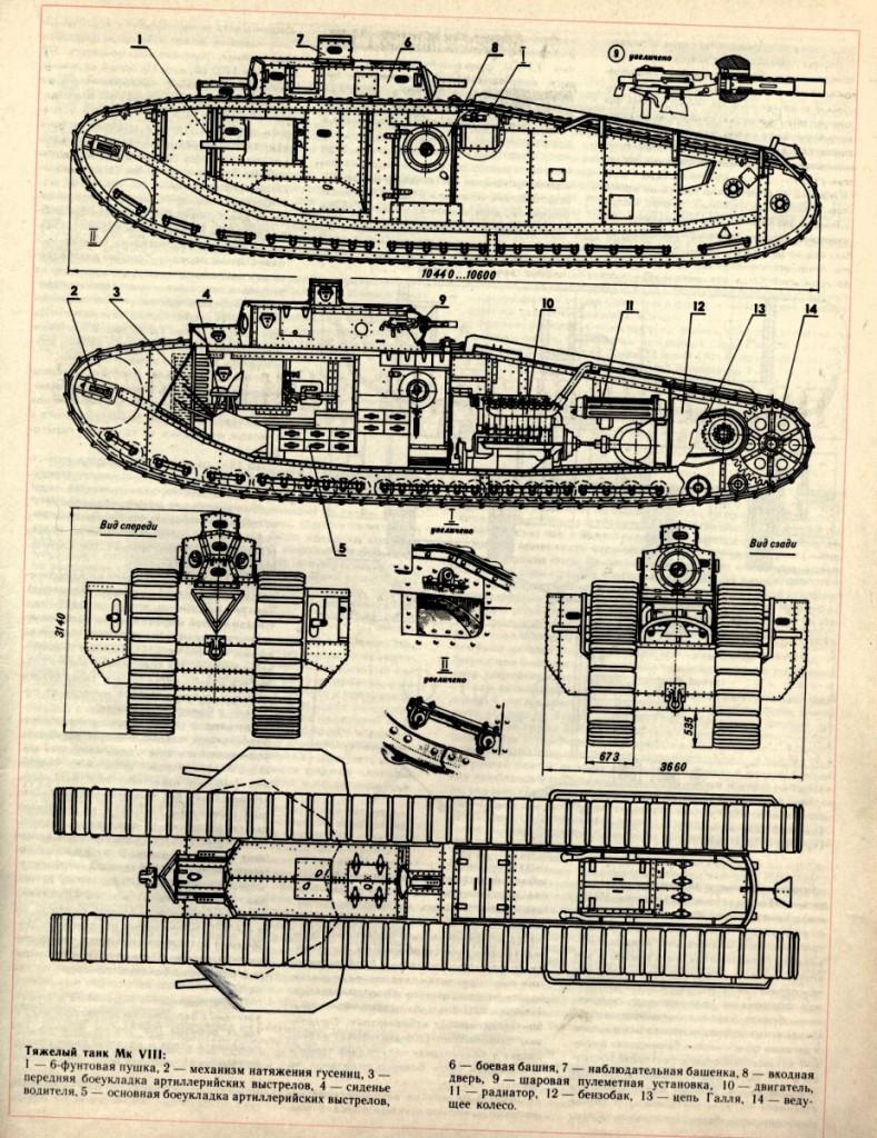 Чертежи модели танка Мк - VIII