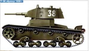 пушечный танк Т-26 образца 1935 года