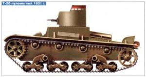 пулемётный танк Т-26 выпуска 1931 года