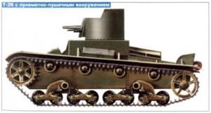 пулемётно-пушечный танк Т-26 образца 1932 года