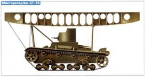 Сапёрный танк-мостоукладчик СТ
