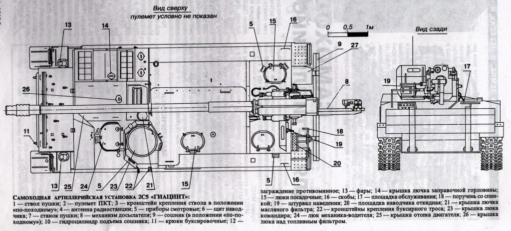 2С5 схема 2