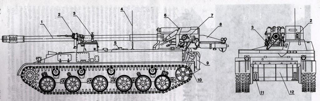 2С5 схема