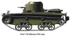 малый плавающий танк Т-38 образца 1936 года