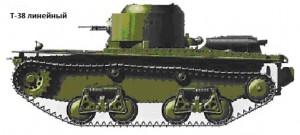 малый плавающий танк Т-38 образца 1937 года