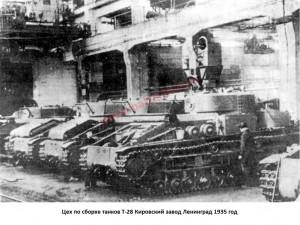 производство танков Т-28 Кировский завод 1935 год