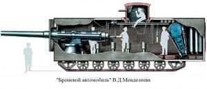 Броневой автомобиль В.Д.Менделеева