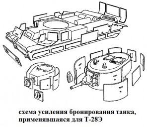 экранирование Т-28 вариант