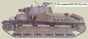 т-28, вооружённый пушкой КТ-28