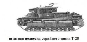 т-28 серийный