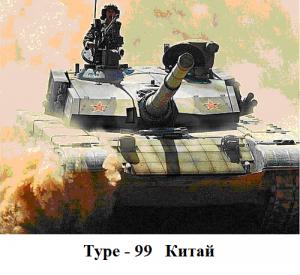 танк Тип-99 Китай