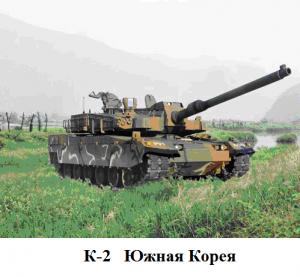 танк К-2 Южная Корея