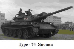 танк тип-74 Япония
