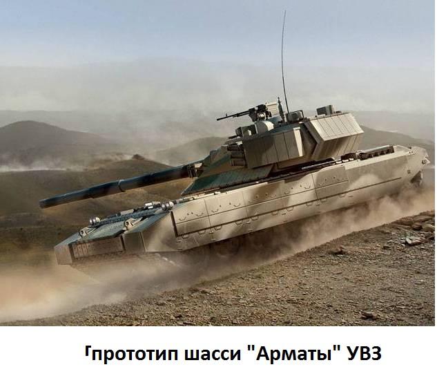 Направления развития бронетанковой техники