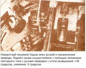 Башня Т-34 изнутри