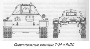 Т-34 и Т-IIC