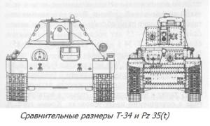 Т-34 и Т-35т