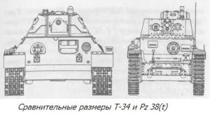 Т-34 и Т-38(т)