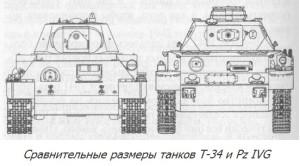 Т-34 и Т-IVG