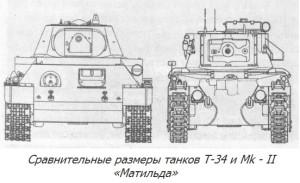 Т-34 и Матильда