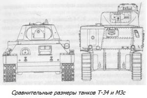 Т-34 и М3с