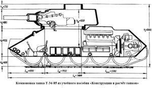 Конструкция Т-34-85