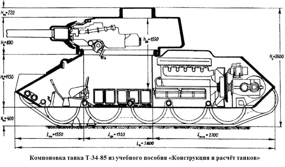 Схемы танка своими руками