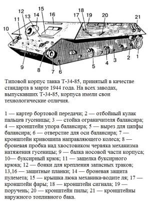 Типовой корпус Т-34-85