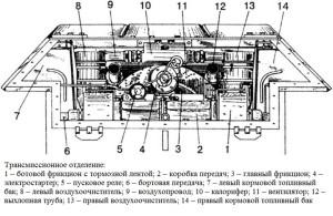Transmissija_T-34-85
