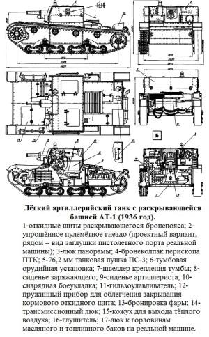САУ АТ-1