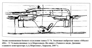 Т-74-1