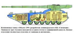 obekt-299