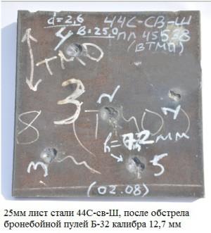 Броневая сталь для арматы