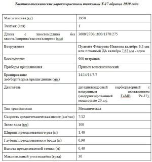 Таблица Т-17