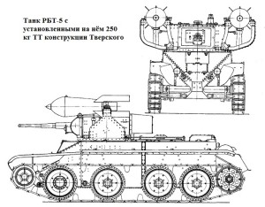 Эскиз РБТ-5