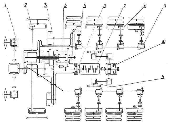 Рис.188 Схема трансмиссии