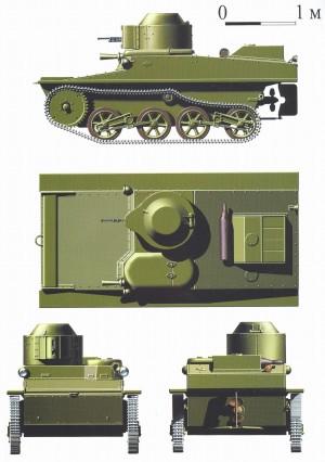 проекции Т-41