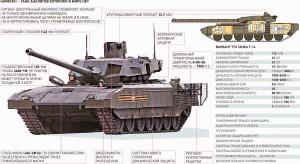 Т-14 ТТХ