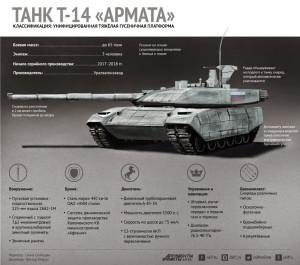 Т-14 3