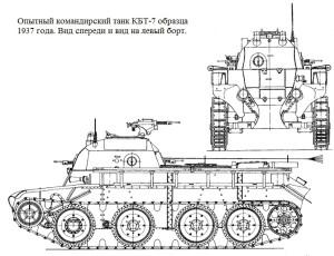 КБТ-7 9