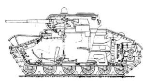 Компоновка «объекта 211» Проект 1940 года