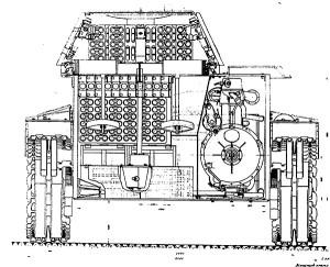 Поперечный разрез танка «объект 127»