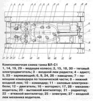 танк ВЛ - С1