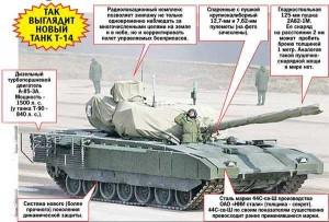 Танк Т-14 инфографика