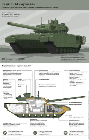 Т-14 конструкция