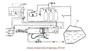 АТО-42